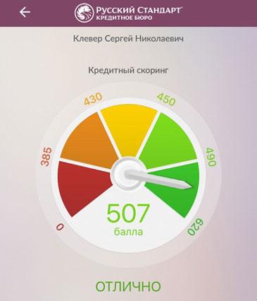 пример скоринга от Русского Стандарта